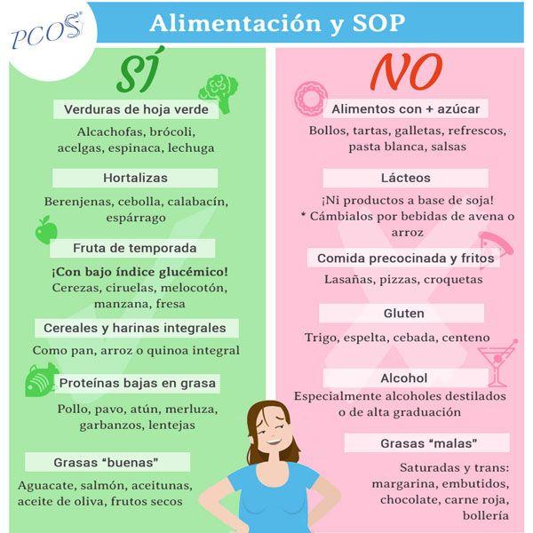 Men C3 Ba Semanal Para Una Dieta Menú Semanal Saludable Este Es El Más Fácil De Seguir