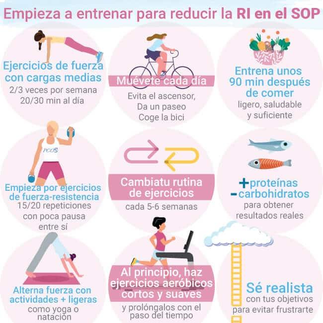 Infografia-ejercicio_SOP BAJA